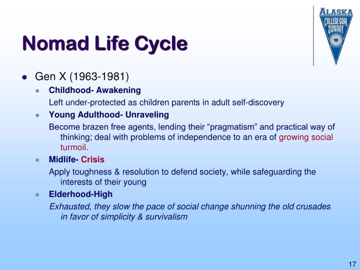Nomad Life Cycle