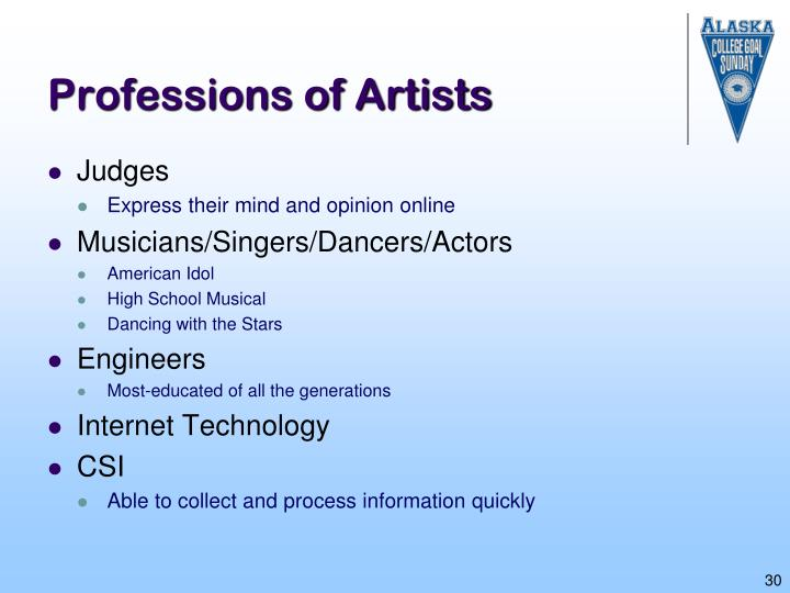 Professions of Artists