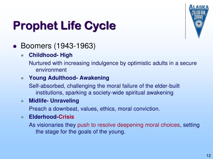 Prophet Life Cycle