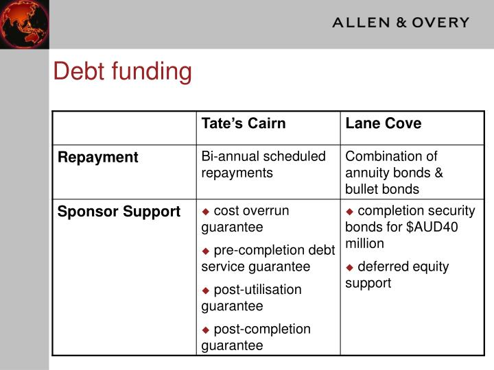 Debt funding