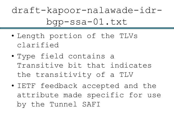 draft-kapoor-nalawade-idr-bgp-ssa-01.txt