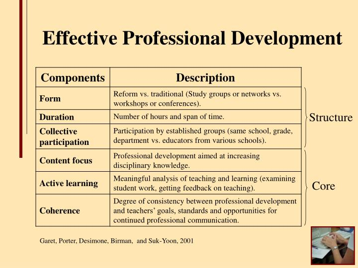 Effective Professional Development