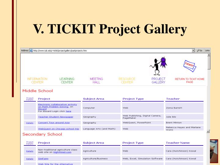 V. TICKIT Project Gallery