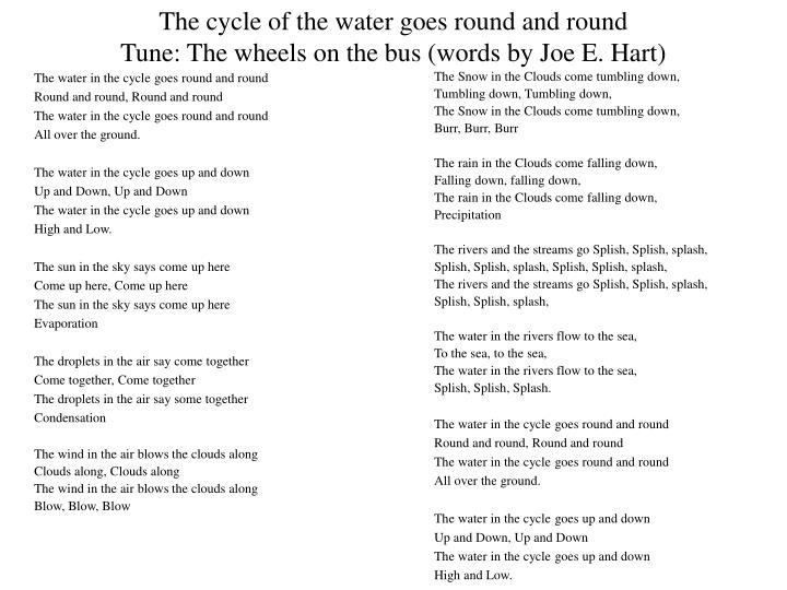 The water in the cycle goes round and round