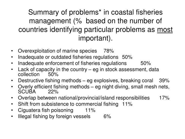 Summary of problems* in coastal fisheries management (%  based on the number of countries identifying particular problems as