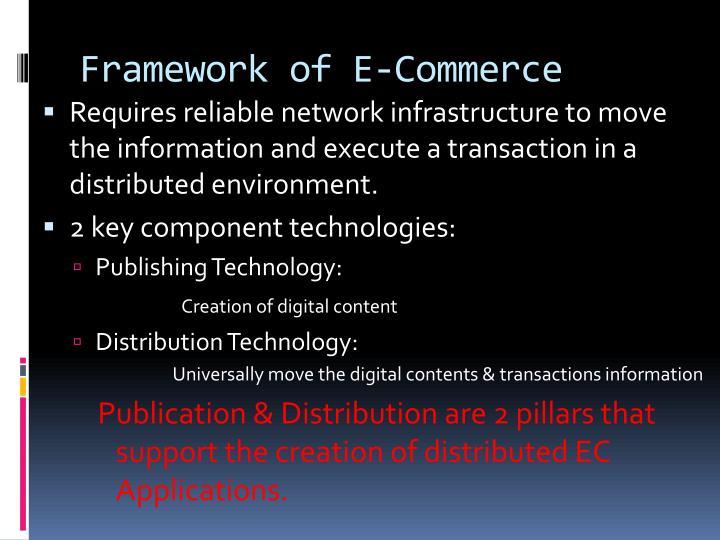 Framework of E-Commerce
