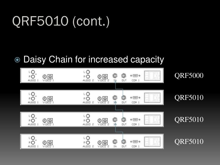 QRF5010 (cont.)