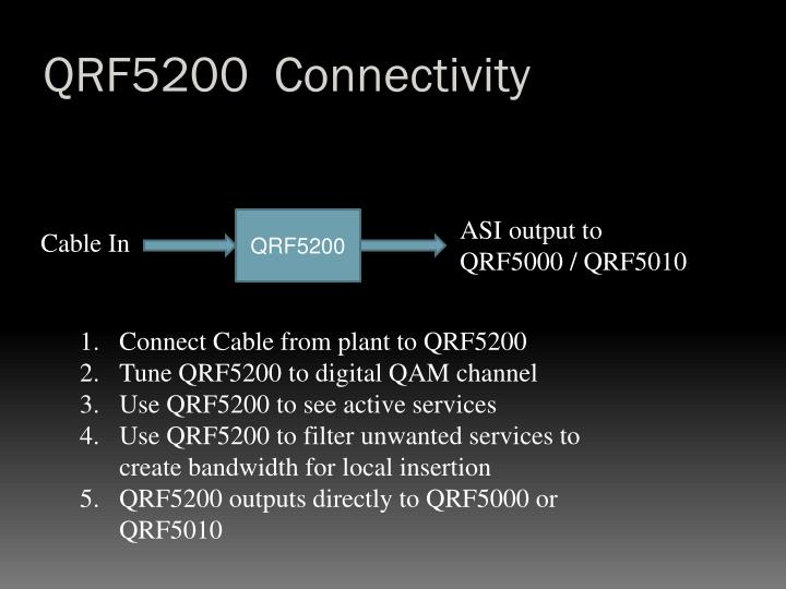 QRF5200  Connectivity