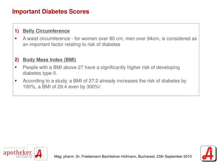 Important Diabetes Scores