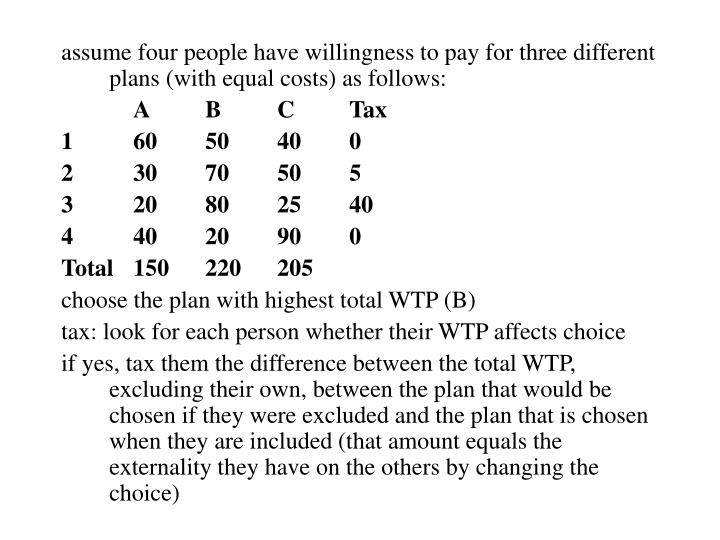 assume four people have willingness to pay for three different plans (with equal costs) as follows: