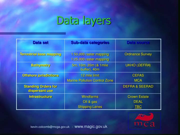 Data layers