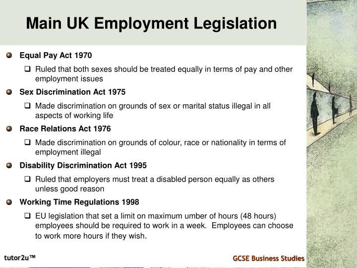 Main UK Employment Legislation