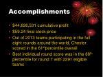accomplishments2