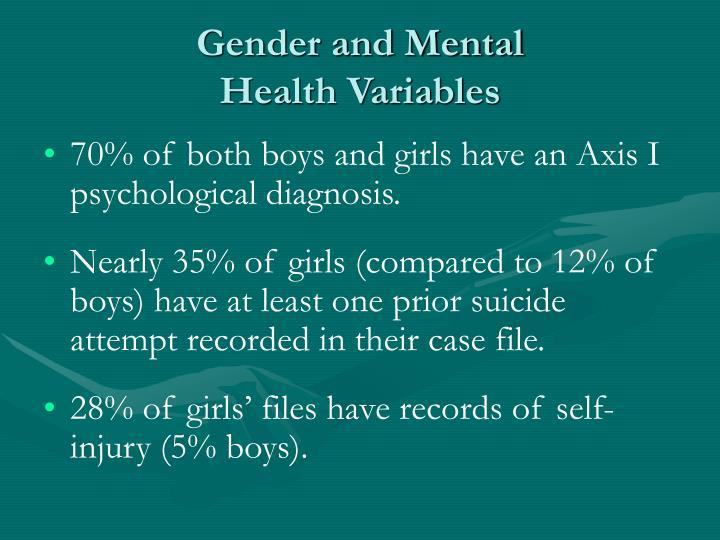 Gender and Mental