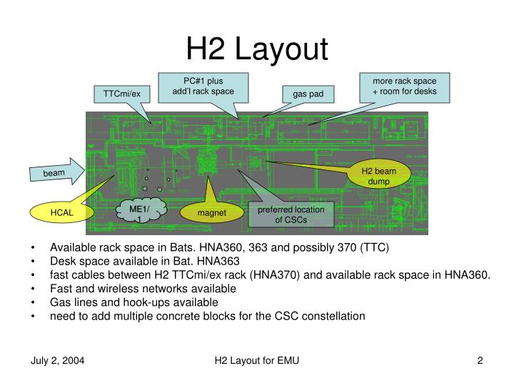 H2 layout