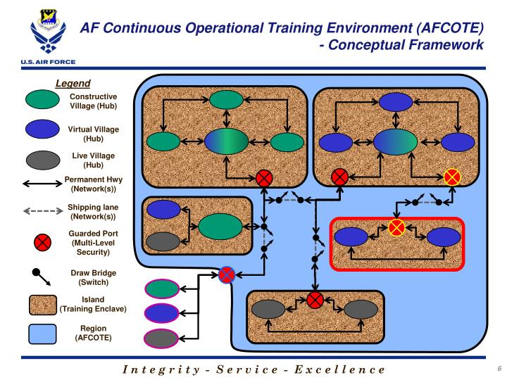 AF Continuous Operational Training Environment (AFCOTE)