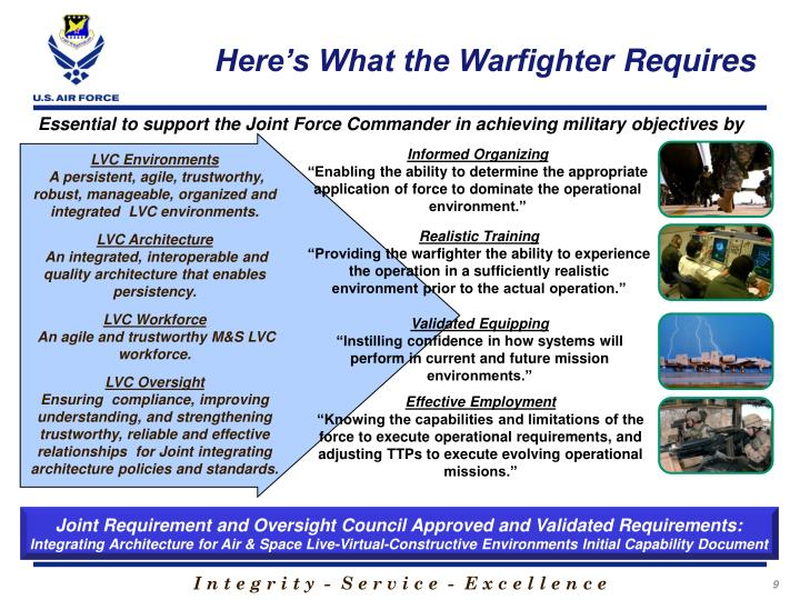 Here's What the Warfighter