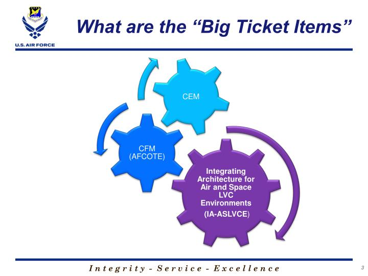 """What are the """"Big Ticket Items"""""""