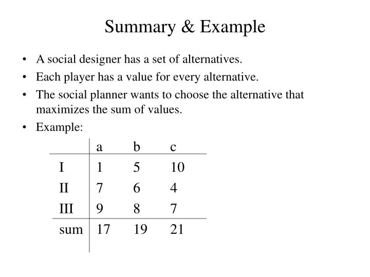Summary & Example