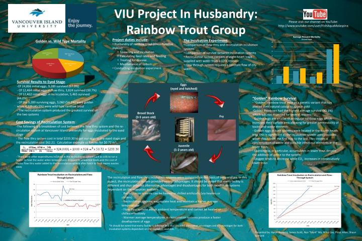VIU Project In Husbandry: