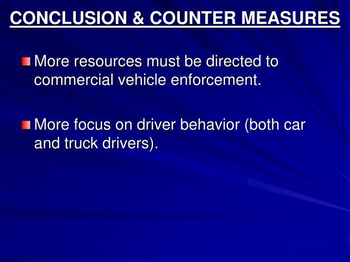 CONCLUSION & COUNTER MEASURES