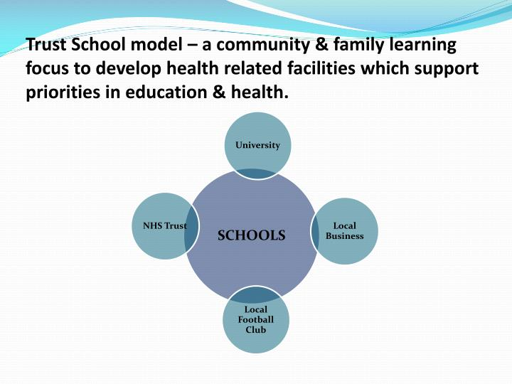 Trust School model – a community & family learning focus to develop health related facilities which support priorities in education & health.