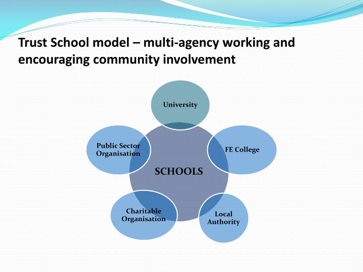 Trust School model – multi-agency working and encouraging community involvement