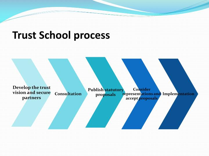 Trust School process