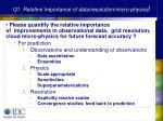 q1 relative importance of data resolution micro physics