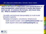 q5 data and collaboration formats future needs