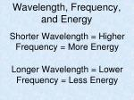 wavelength frequency and energy