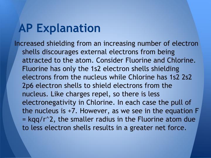 AP Explanation