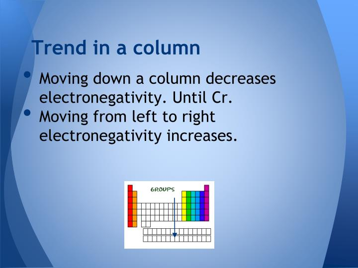 Trend in a column