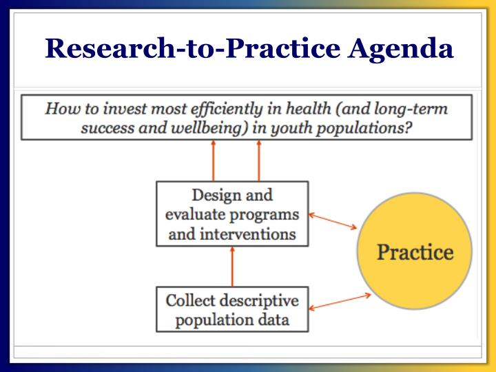 Research-to-Practice Agenda