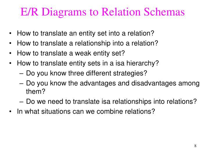 E/R Diagrams to Relation Schemas