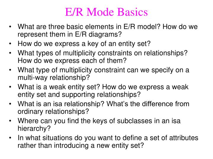 E/R Mode Basics
