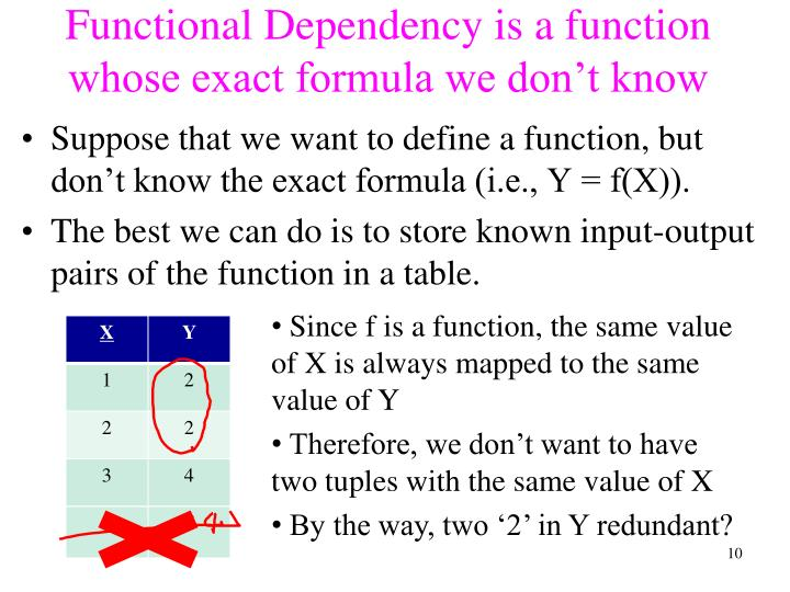 Functional Dependency is a function whose exact formula we don't know