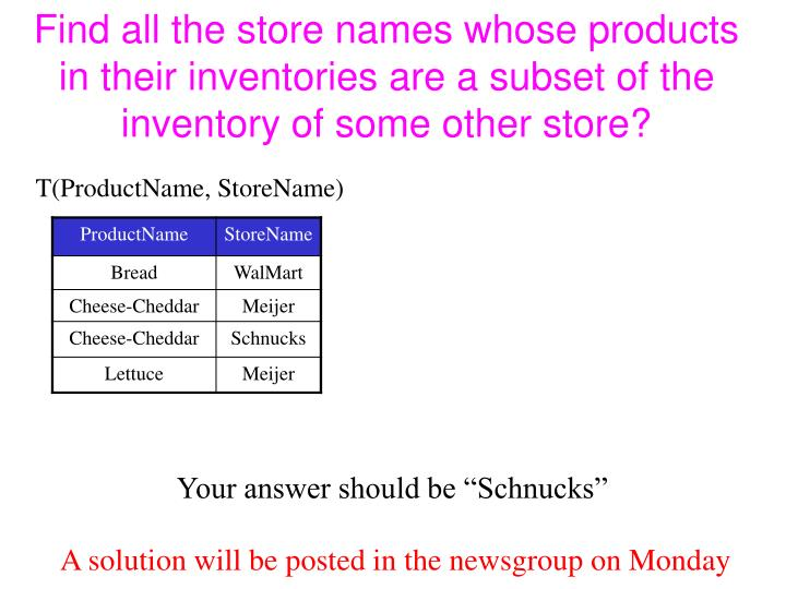 Find all the store names whose products in their inventories are a subset of the inventory of some other store?