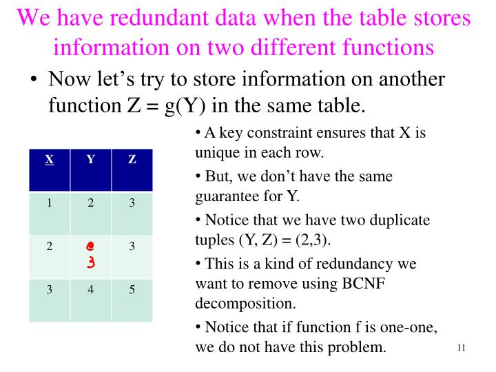 We have redundant data when the table stores information on two different functions