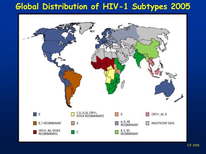 Global Distribution of HIV-1 Subtypes 2005