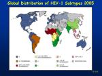 global distribution of hiv 1 subtypes 2005