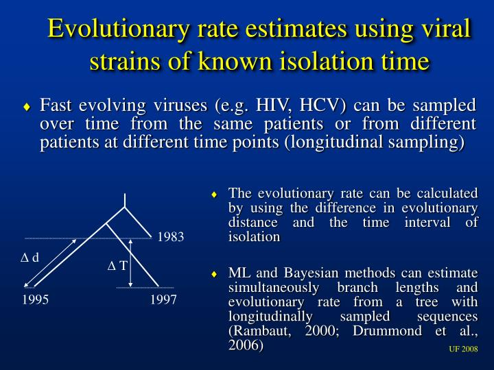 Evolutionary rate estimates using viral strains of known isolation time
