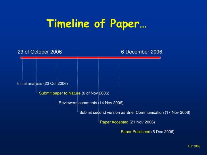 Timeline of Paper…