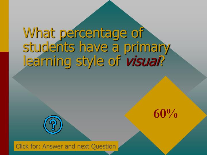 What percentage of students have a primary learning style of visual