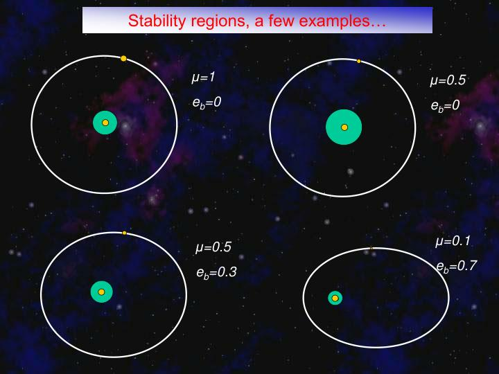Stability regions, a few examples…