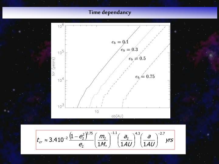 Time dependancy