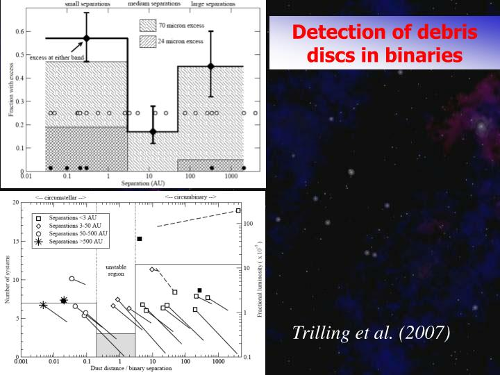Detection of debris discs in binaries