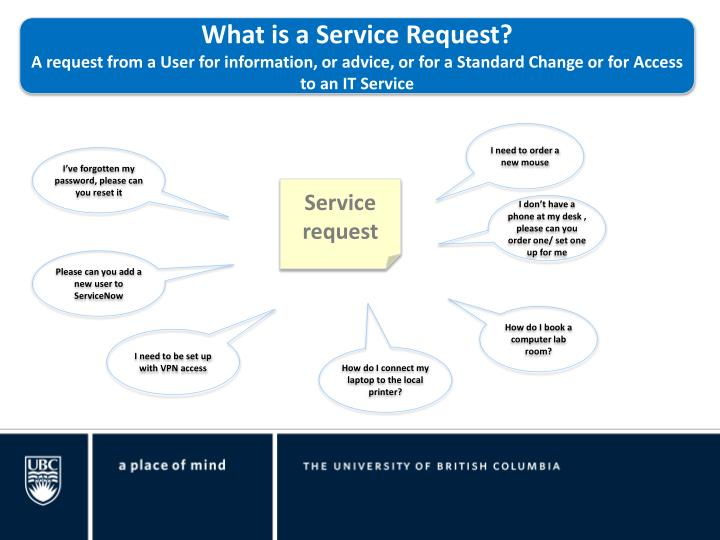 What is a Service Request?