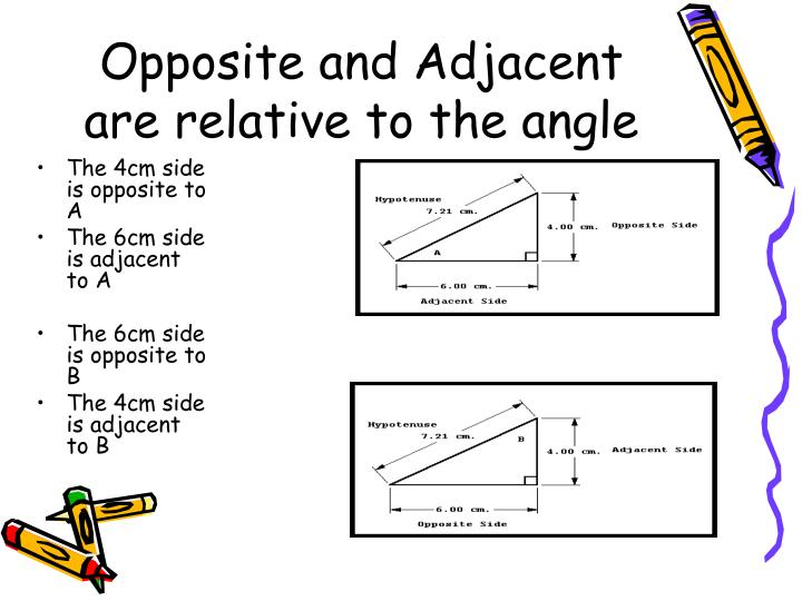 Opposite and adjacent are relative to the angle