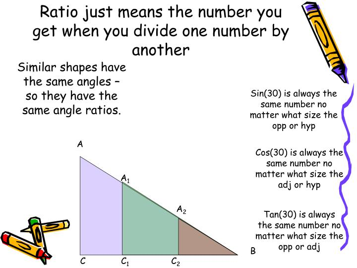 Ratio just means the number you get when you divide one number by another